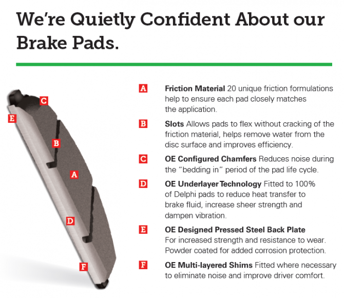 Media Library - Delphi Confident about Brake pads