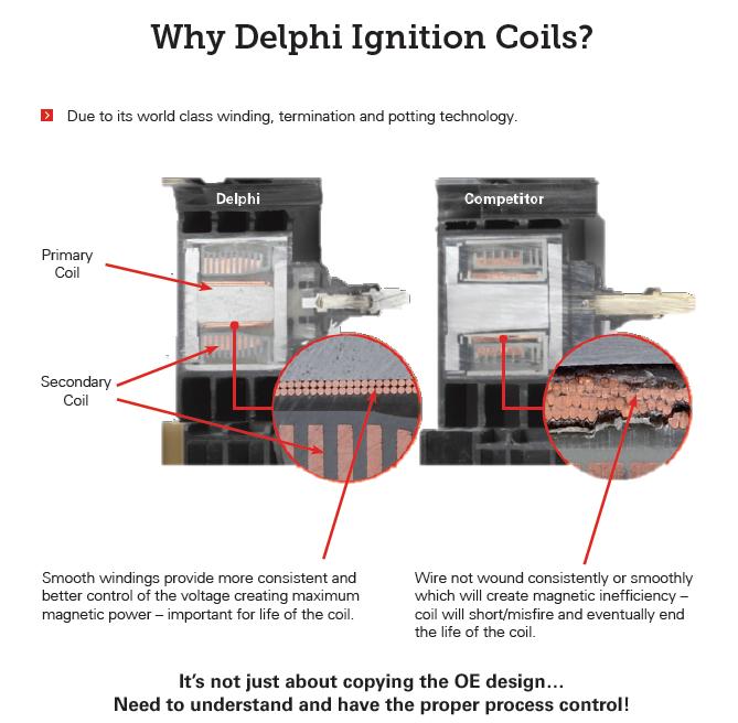 Media Library - Delphi Ign coils picture 2