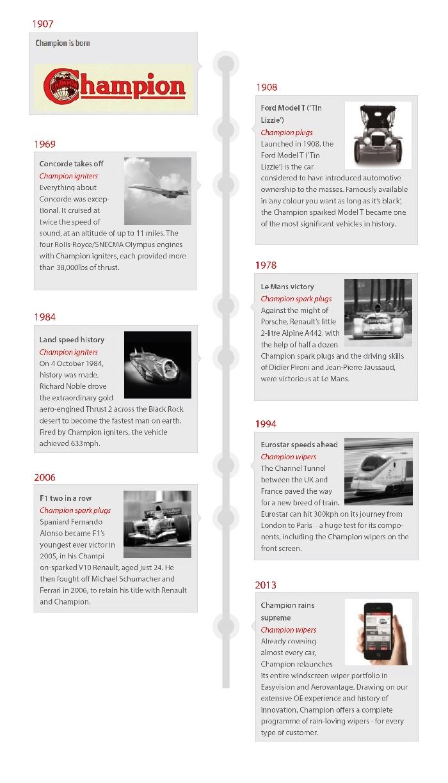 Media Library - Champion History