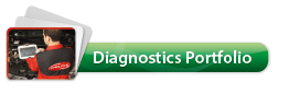 Media Library - QVC Delphi Diagnostics Portfolio
