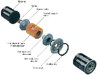An image of Oil Filter